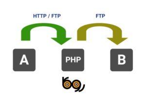 انتقال فایل از سرور خارجی به FTP